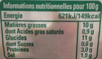 Piémontaise Jambon - Informations nutritionnelles - fr