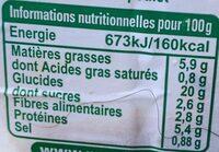 Mon Taboulé au Poulet à la ciboulette - Voedingswaarden - fr