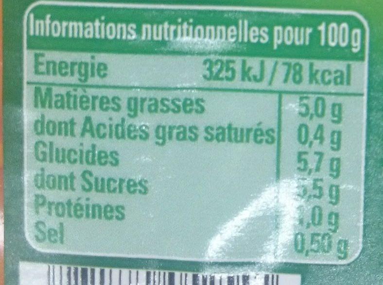 Mes carottes râpées - Informations nutritionnelles - fr