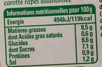 Chou blanc et carottes - Mon Coleslaw - Voedingswaarden - fr