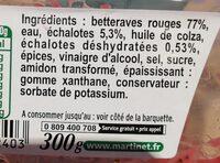 Mes Betteraves Rouges au Vinaigre Balsamique - Ingrédients