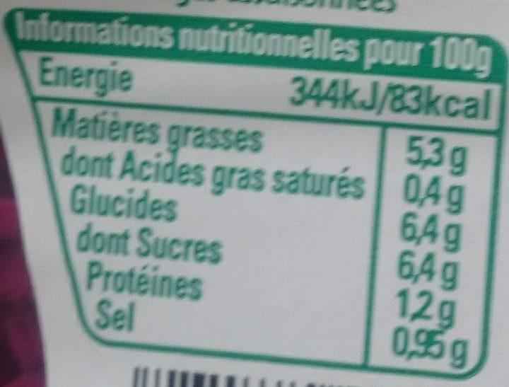 Mes Betteraves Rouges au Vinaigre Balsamique - Información nutricional