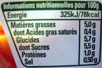 Carottes râpées à la ciboulette - Informations nutritionnelles - fr