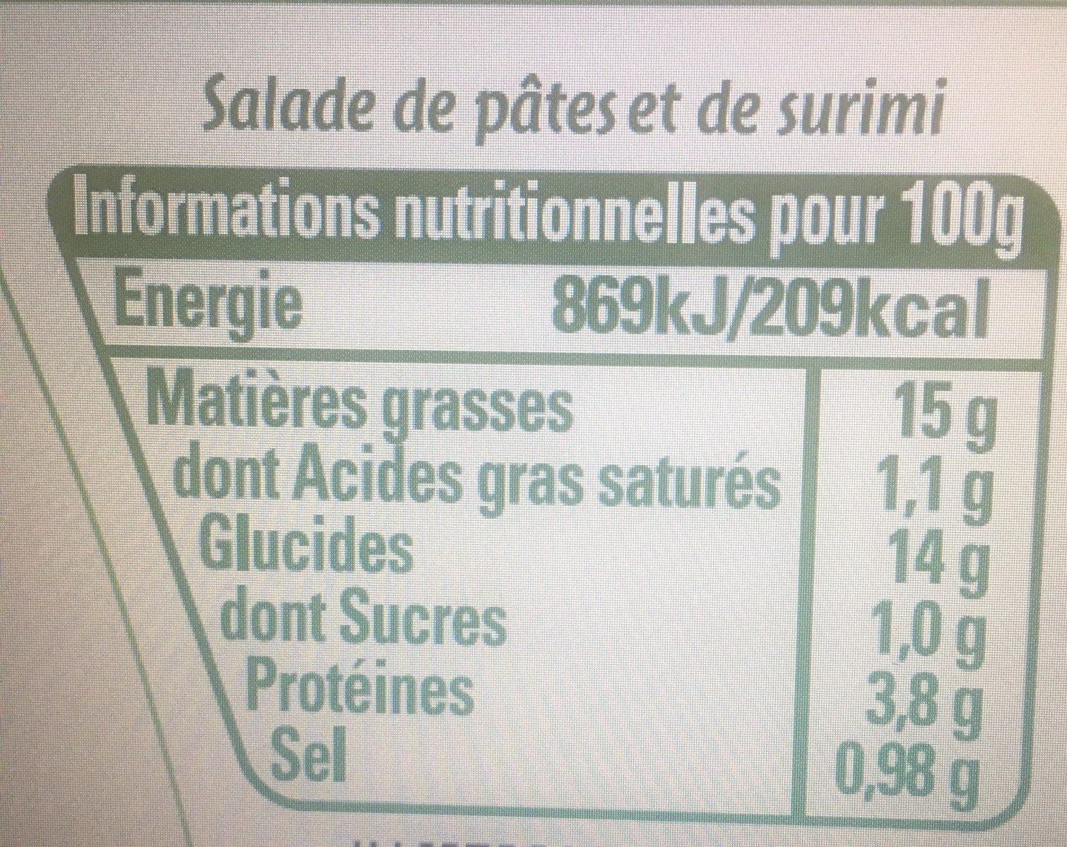 Salade de pâtes et de surimi - Informations nutritionnelles - fr