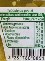 Taboulé au poulet à la ciboulette - Voedingswaarden - fr