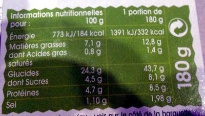 Taboulé oriental à l'huile d'olive vierge extra - Informations nutritionnelles
