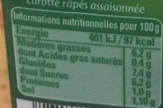 Mon Coleslaw - Informations nutritionnelles