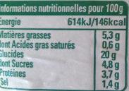 Taboulé aux 5 Légumes - Voedingswaarden
