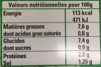 Piémontaise au poulet - Informations nutritionnelles - fr