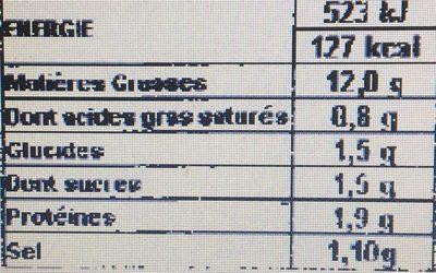 Mes Champignons aux Fines Herbes - Informations nutritionnelles
