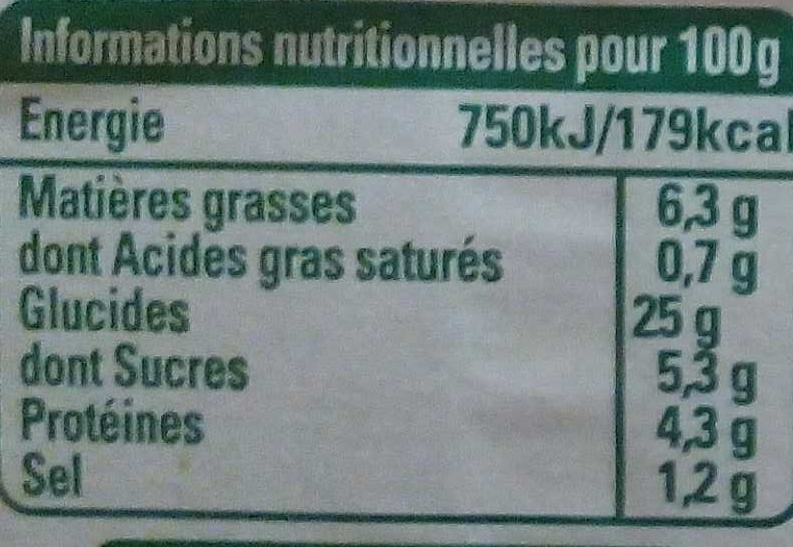 Taboulé oriental à l'huile d'olive - Informations nutritionnelles