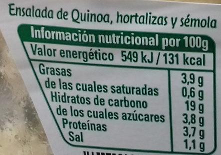 Ensalada de quinua con hortalizas - Información nutricional