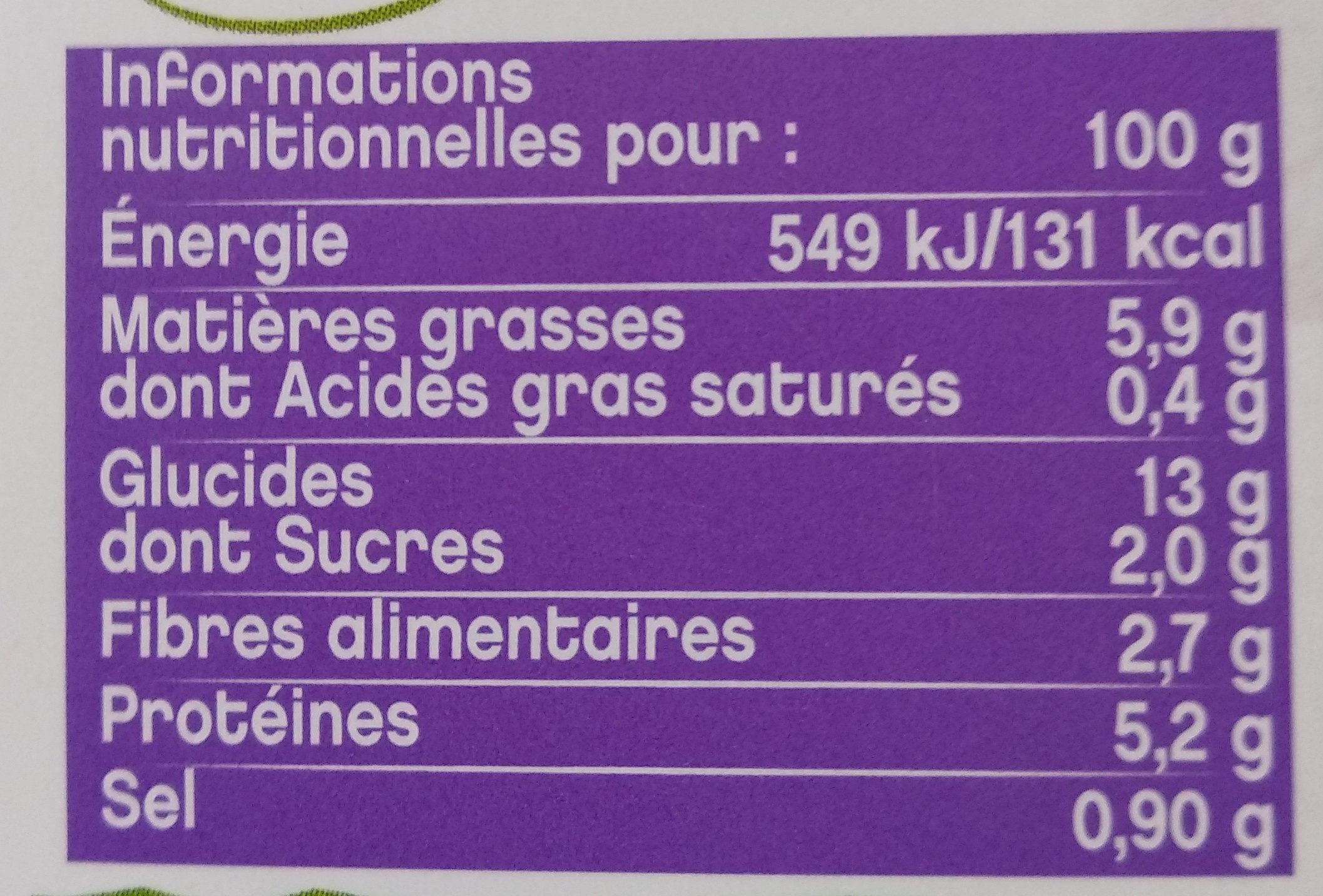 Salade de perles de blé à l'échalote - Nutrition facts - fr