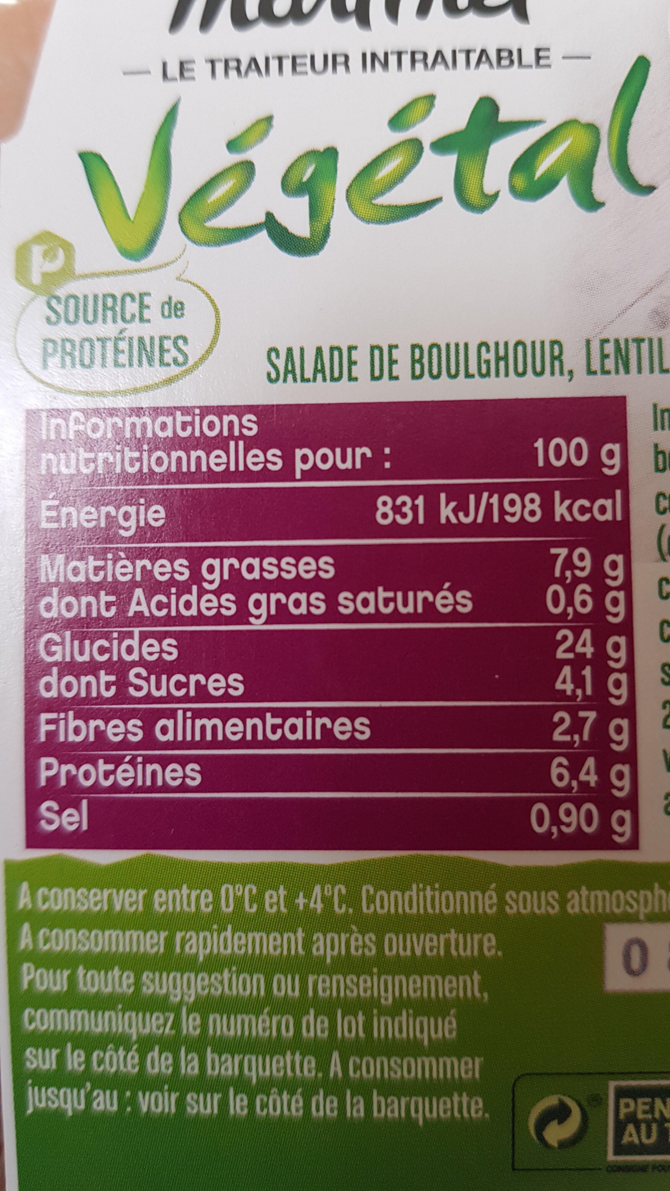 TEST - BOULGHOUR CRANBERRIES NOISETTES - Nutrition facts