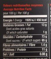 I' Incomparable Croquant De Cordes Maison Bruyere - Nutrition facts - fr