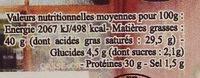 Bouchons du lyonnais pour apéritif au lait thermisé - Informations nutritionnelles - fr