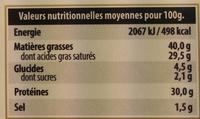 Bouchons du Lyonnais - Informations nutritionnelles - fr