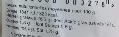Saint Marcellin - Voedingswaarden