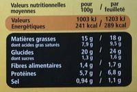 2 Feuilletés Saint-Jacques et Eglefin, Sauce au Chablis - Informations nutritionnelles