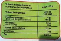 Legumes du soleil, céréales et quinoa à poêler - Voedingswaarden