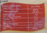 Couscous cuisines aux légumes du soleil - Valori nutrizionali - fr