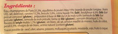 Fricassée de poulet aux champignons et cereales gourmandes - Ingrédients
