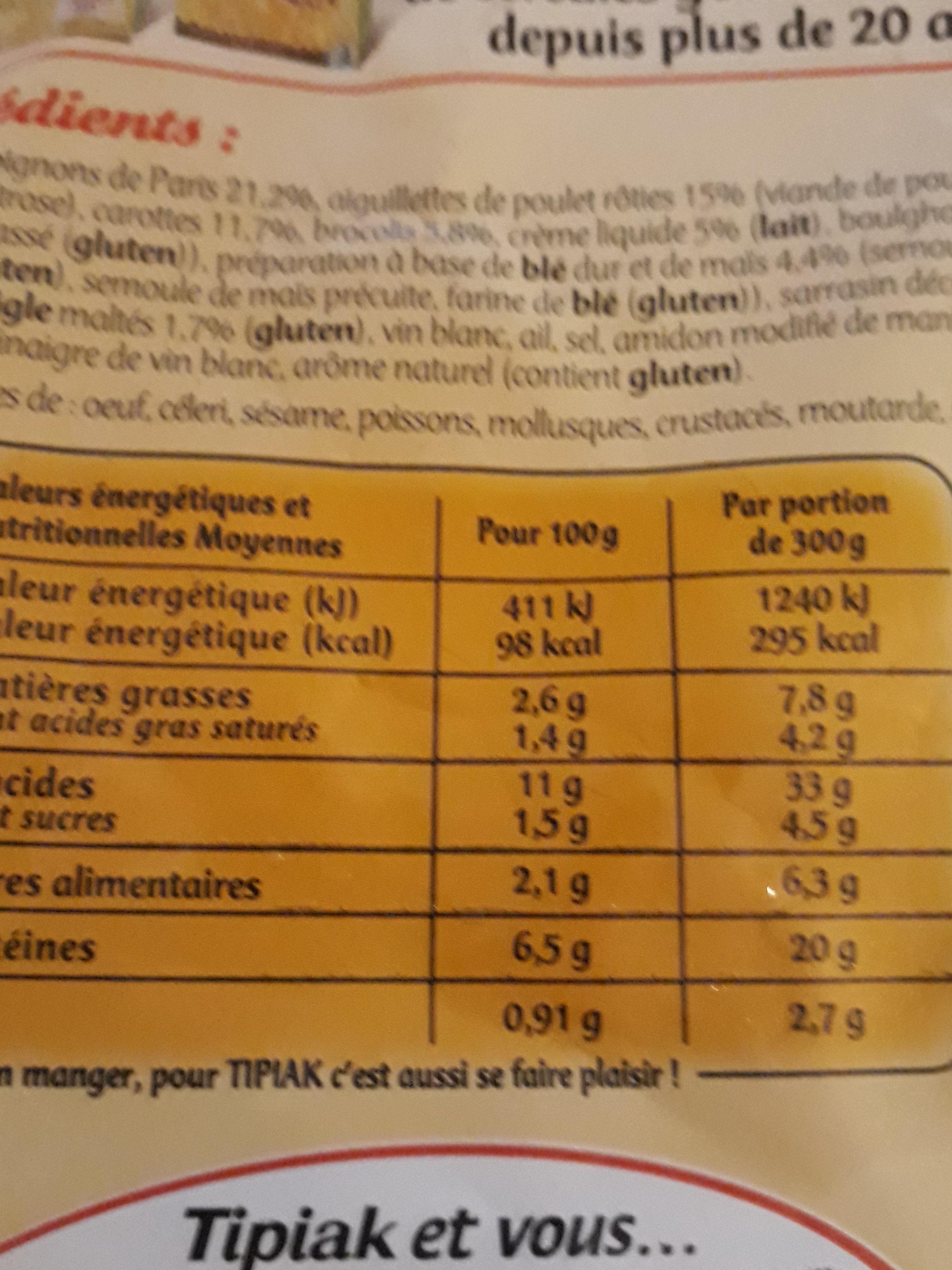 Fricassée de poulet aux champignons et cereales gourmandes - Informations nutritionnelles