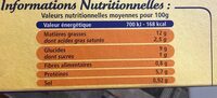 Brandade de morue - Nutrition facts - fr