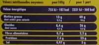 Brandade de Morue Parmentier à l'Huile d'Olive (5 %) et aux Fines Herbes, Surgelée - Nährwertangaben - fr