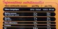 Poulet au curry rouge et riz thai - Nutrition facts - fr