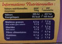 Cassolettes saint-jacques - Informations nutritionnelles