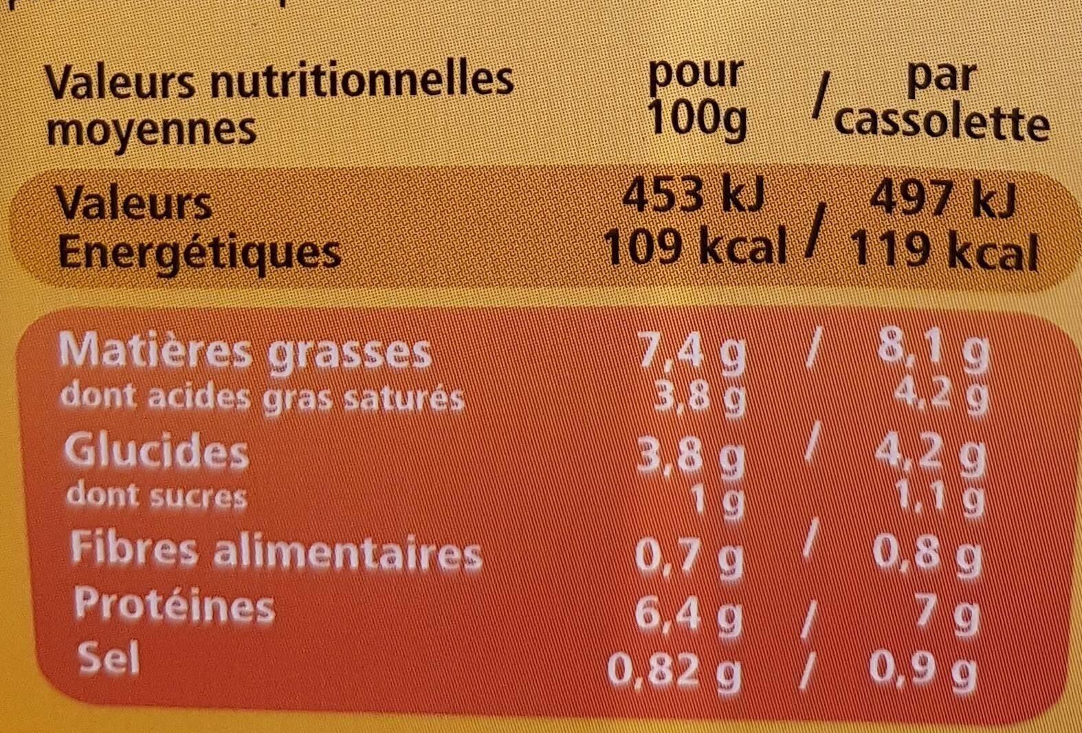 Cassolettes de Saint-Jacques et Saumon - Informations nutritionnelles