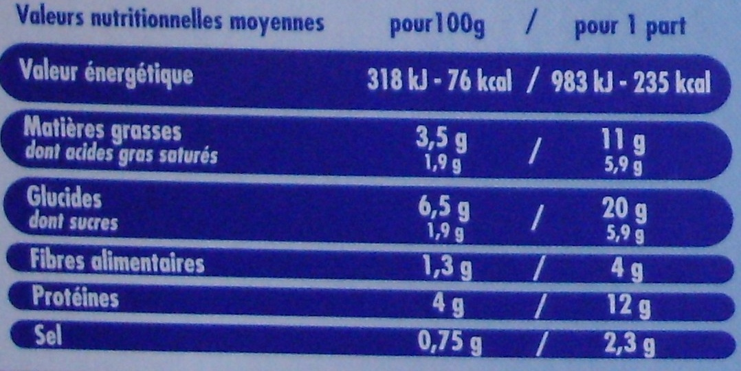 Saint-Jacques Gratinées*-Fondue de poireaux et pommes de terre, Surgelées - Voedingswaarden - fr