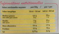 Saumon sauce oseille riz gourmand - Informations nutritionnelles