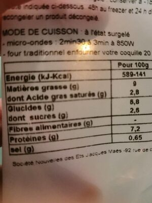 Coquilles duo poisson - Informação nutricional - fr