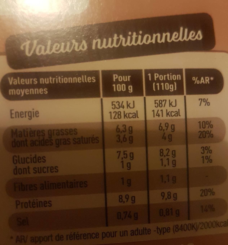 2 coquilles saint Jacques a la boulonnaise - Nutrition facts