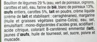 2 Crêpes Maraîchères aux Légumes - Ingrédients