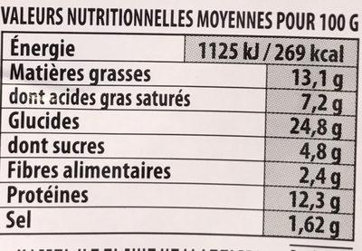 Le Suédois Poulet Cheddar - Informations nutritionnelles