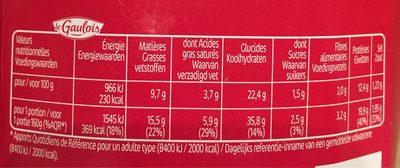 Wrap Chicken Rösti Lardons - Informations nutritionnelles - fr