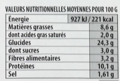 Maxi Dinde Emmental Crudités & sauce Mayonnaise allégée - Informations nutritionnelles