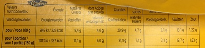 Chicken Burger - Nutrition facts