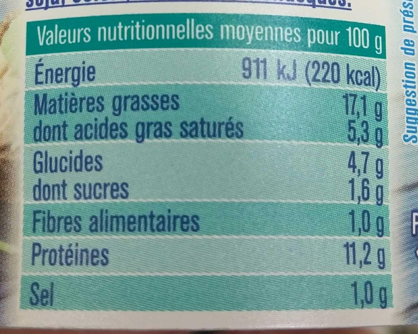Thon Fromage frais & Ciboulette - Nutrition facts - fr