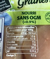 L'Aiguillette de Poulet - Informations nutritionnelles - fr