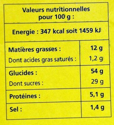 Barre Patissière - Nutrition facts - fr