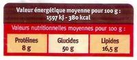 Brioche tressée pur beurre - Nutrition facts