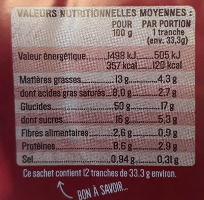 Gâche tranchée pur beurre - Nutrition facts