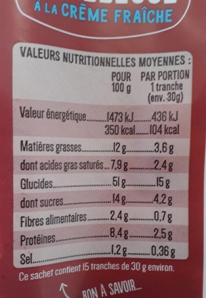 Brioche tranchée pur beurre - Valori nutrizionali - fr