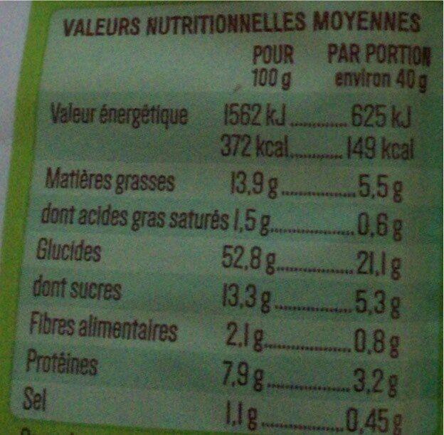 Brioche tressée - Nutrition facts - fr