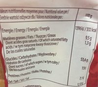 Brioche tressée - Informations nutritionnelles
