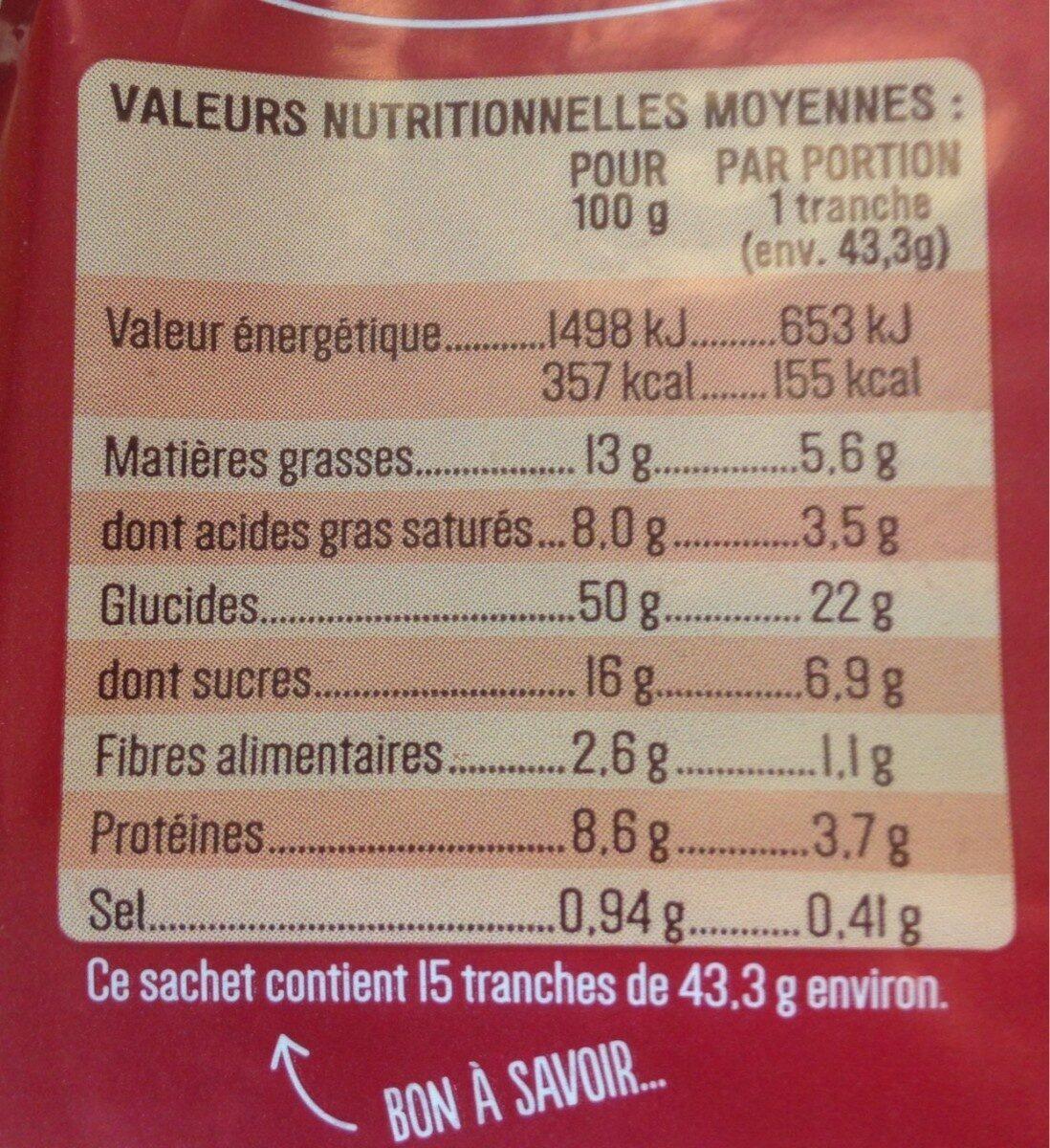 Gâche tranchée pur beurre - Valori nutrizionali - fr